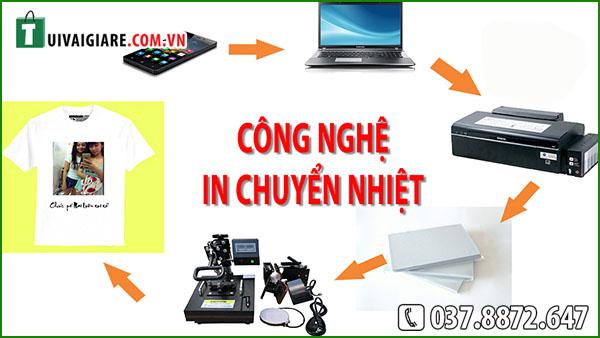 cac-phuong-phap-in-len-vai-pho-bien-nhat-viet-nam-1